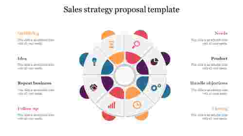 Best%20Sales%20strategy%20proposal%20template%20ppt
