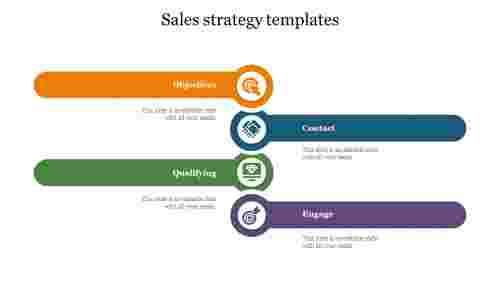 Best%20Sales%20strategy%20templates%20free%20ppt