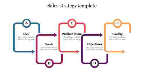 Best%20Sales%20strategy%20template%20ppt%20
