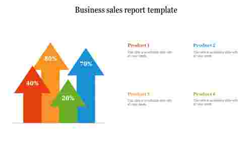 Business sales report template