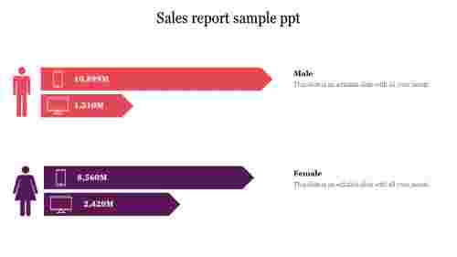 Sales report sample ppt