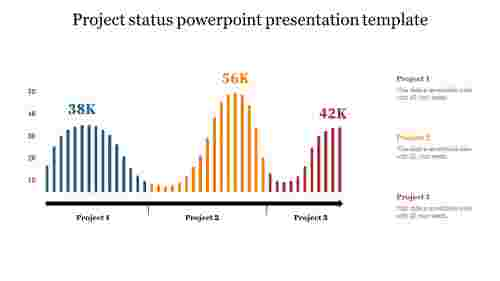 Nice%20Project%20status%20powerpoint%20presentation%20template%20