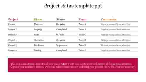Best%20Project%20status%20template%20ppt%20with%20table