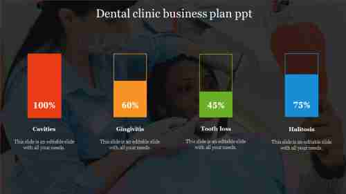 Dental clinic business plan ppt
