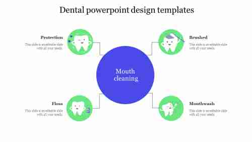 Dental powerpoint design templates