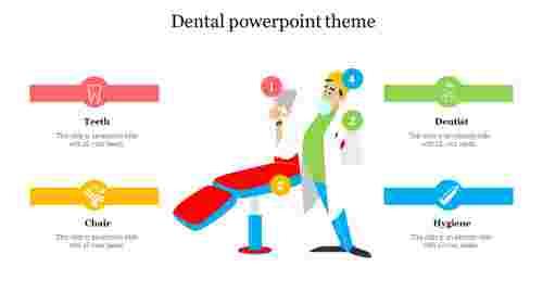 Best%20Dental%20powerpoint%20theme%20design