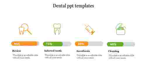 Dental ppt templates