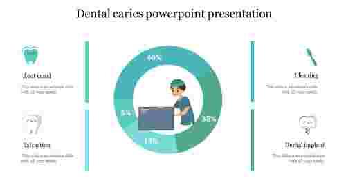Nice%20Dental%20caries%20powerpoint%20presentation%20