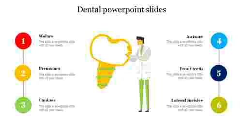 Dental powerpoint slides