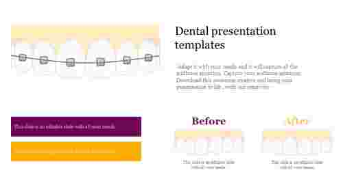 Dental presentation templates