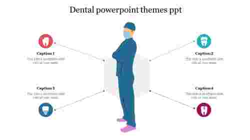 Dental powerpoint themes ppt