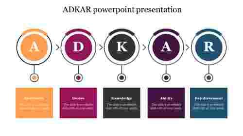Editable%20ADKAR%20powerpoint%20presentation%20ppt%20