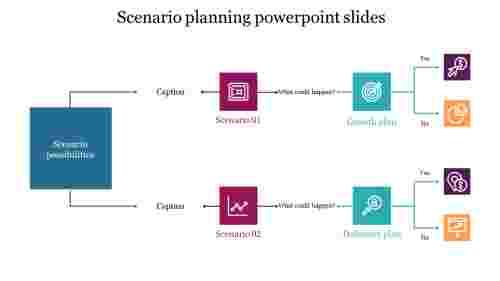 Nice%20Scenario%20planning%20powerpoint%20slides%20free%20ppt