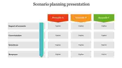 Editable%20Scenario%20planning%20presentation%20%20%20