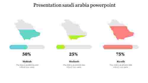 Best%20Presentation%20saudi%20arabia%20powerpoint%20