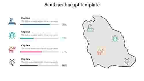 Best%20Saudi%20Arabia%20ppt%20template%20