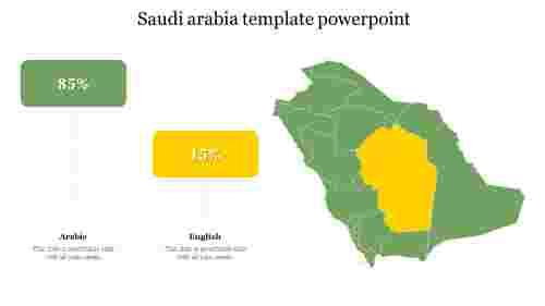 Innovative%20Saudi%20arabia%20template%20powerpoint%20%20