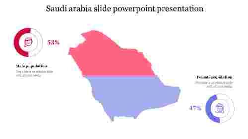 Best%20Saudi%20arabia%20slide%20powerpoint%20presentation