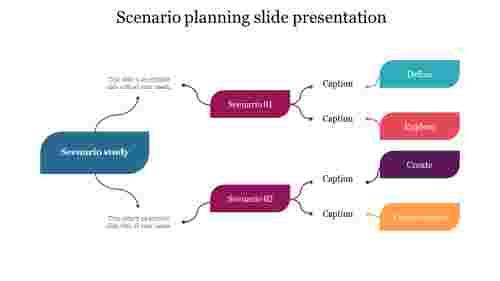 Editable%20Scenario%20planning%20slide%20presentation