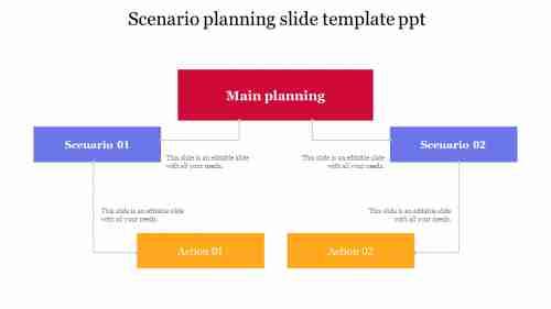 Scenario%20planning%20slide%20template%20ppt%20free%20slide