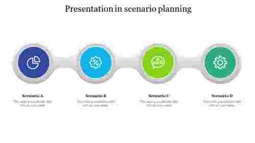 Creative%20Presentation%20in%20scenario%20planning