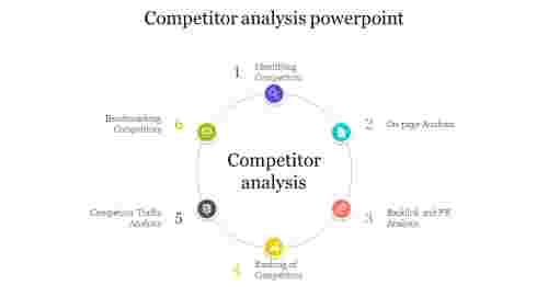 Competitor%20analysis%20powerpoint%20