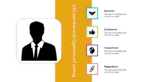 Creative%20Brand%20personality%20powerpoint%20ppt%20