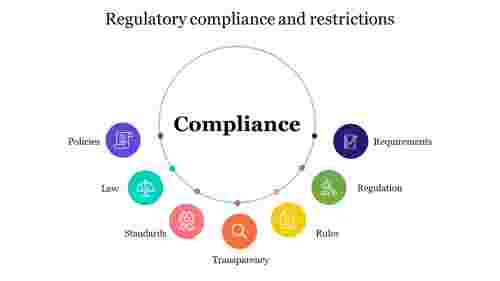 Editable%20Regulatory%20compliance%20and%20restrictions%20%20