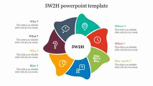 5W2H powerpoint template