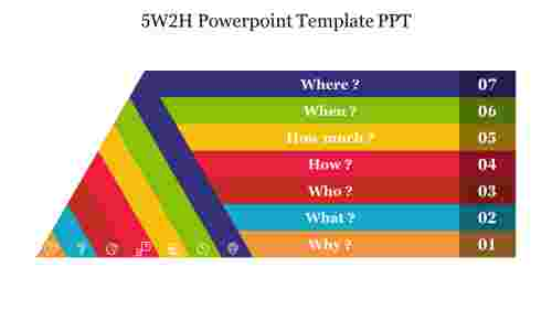 5W2H Powerpoint Template PPT