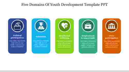 Nice%20Five%20Domains%20Of%20Youth%20Development%20Template%20PPT