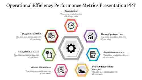 Best%20Operational%20Efficiency%20Performance%20Metrics%20Presentation%20PPT