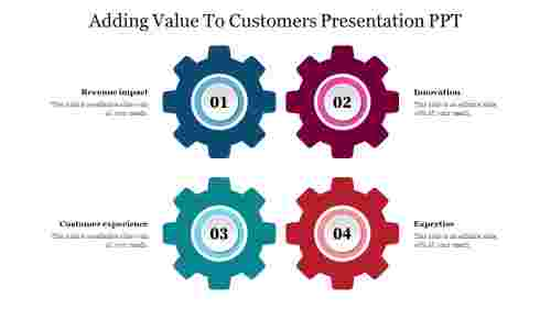 Best%20Adding%20Value%20To%20Customers%20Presentation%20PPT