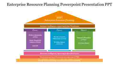 Enterprise%20Resource%20Planning%20PPT%20PowerPoint%20Presentation%20With%20Pillar%20Model