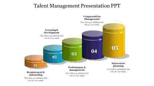 Talent%20Management%20Presentation%20PPT%20Slide%20Template