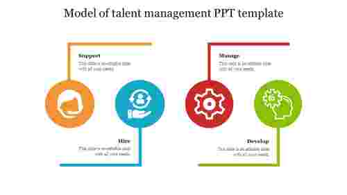 Editable%20Model%20Of%20Talent%20Management%20PPT%20Template