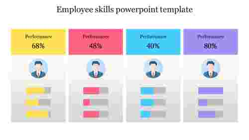 Download%20Skill%20Set%20Theme%20PowerPoint%20Template
