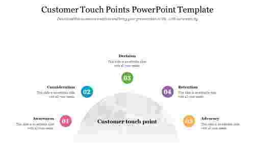 Customer%20Touch%20Points%20PowerPoint%20Template%20Slide