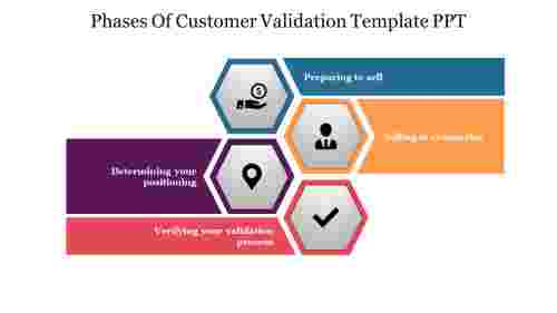 Editable%20Phases%20Of%20Customer%20Validation%20Template%20PPT