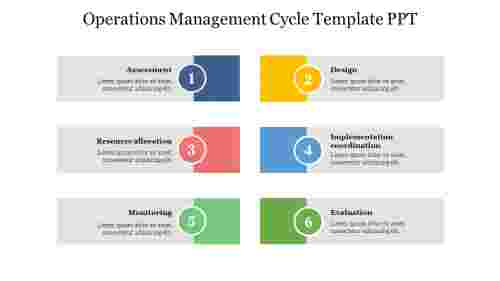 Six%20Node%20Operations%20Management%20Cycle%20Template%20PPT