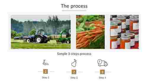 Impressive%20Agriculture%20Process%20PowerPoint%20Slide
