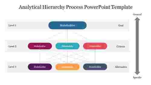 Best%20Analytical%20Hierarchy%20Process%20PowerPoint%20Template