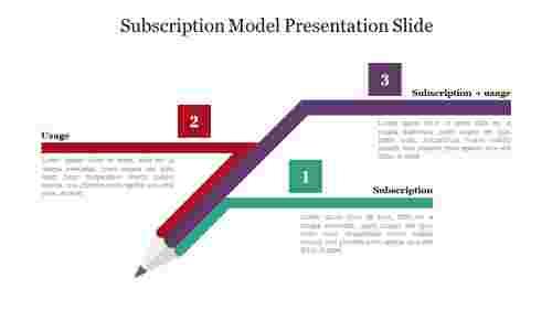 Editable%20Subscription%20Model%20Presentation%20Slide