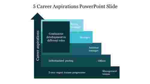 Amazing%205%20Career%20Aspirations%20PowerPoint%20Slide