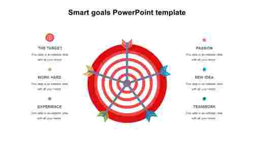 Bullseye smart goals PowerPoint template