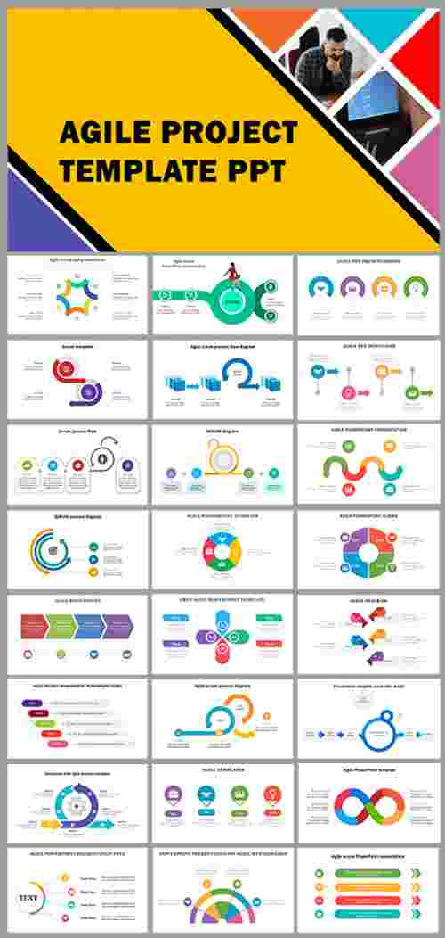 agile project template ppt