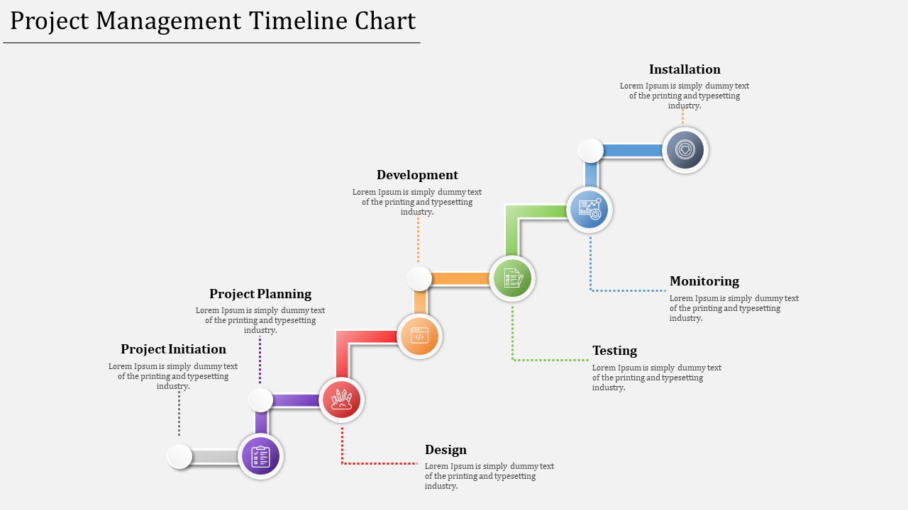 Project Management Timeline Chart