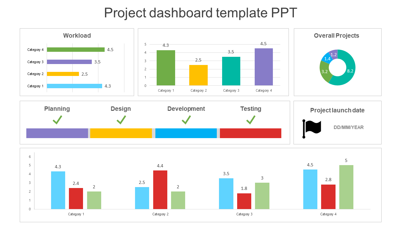 Project Dashboard Presentation Template