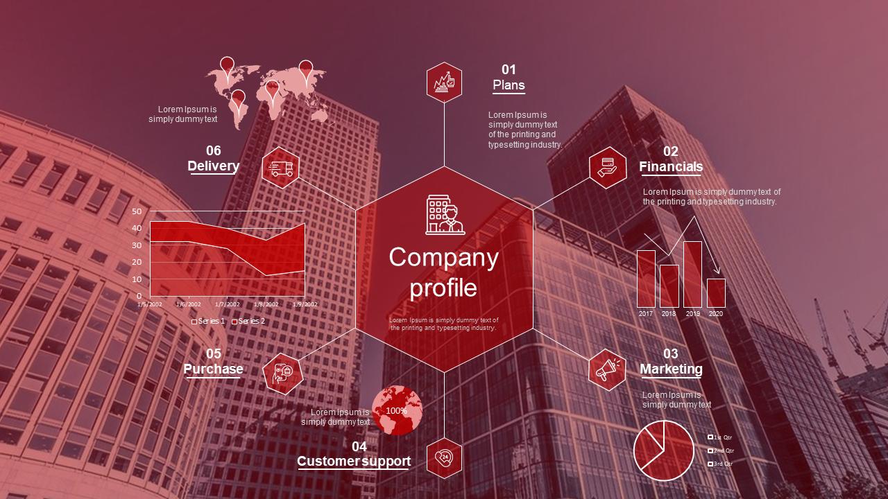 Best Company Profile Presentation PPT- Hexagonal Model