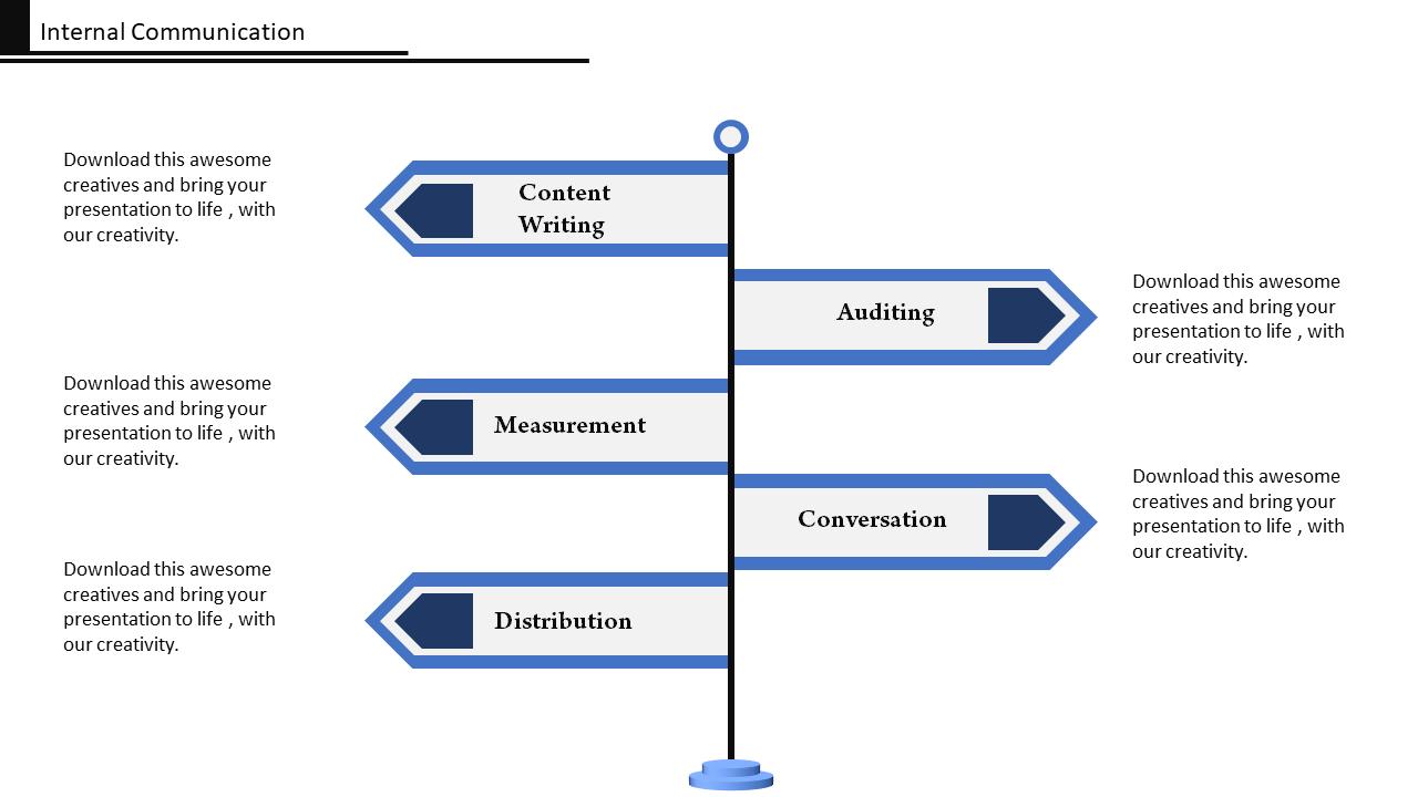 SlideEgg   integrated marketing communication ppt